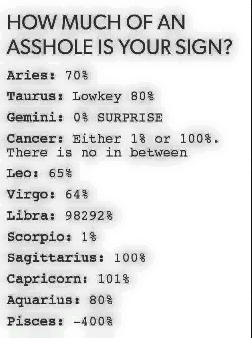 Horoscopes Quotes Zodiac Signs By Asshle Omg Quotes Your