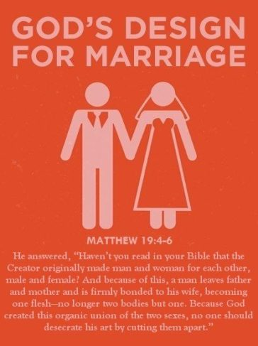 "gods design for marriage bible Marriage is a challenging and rewarding relationship, and so often we forget that ""i do"" is only the beginning fortunately, the bible has much to say about marriage from both the husband's and wife's perspectives."