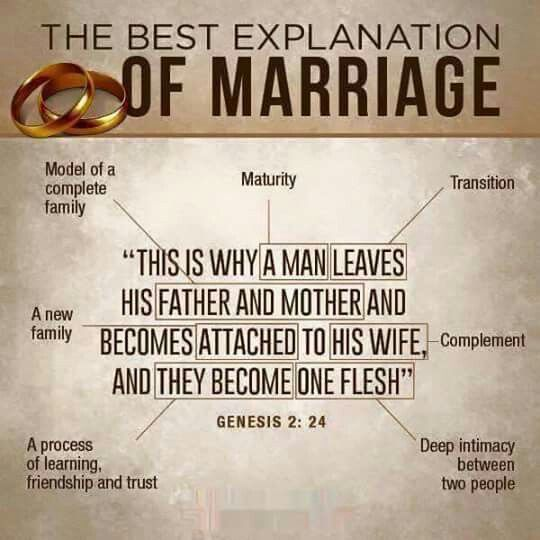 As The Quote Says U2013 Description. Marriage.