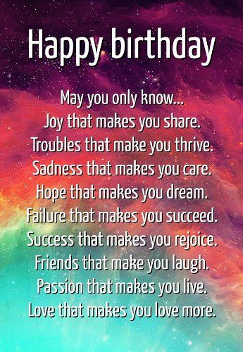 Best Birthday Quotes : motivational birthday messages. Dream to ...